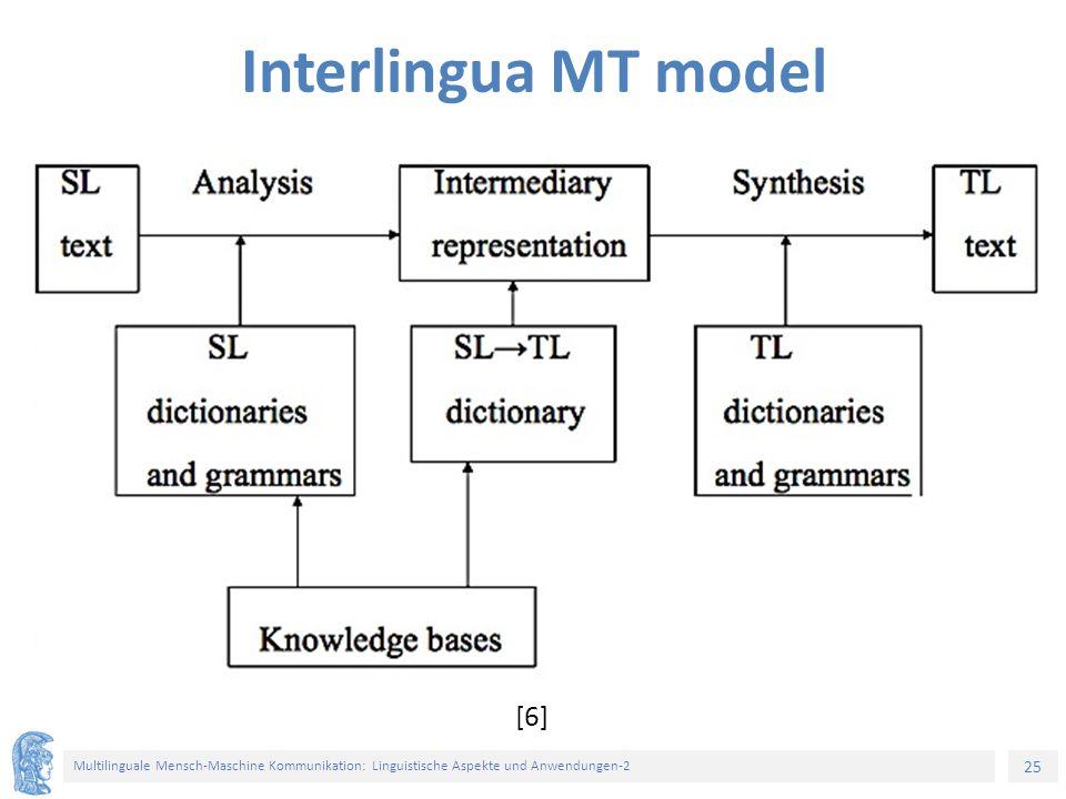 Interlingua MT model [6]